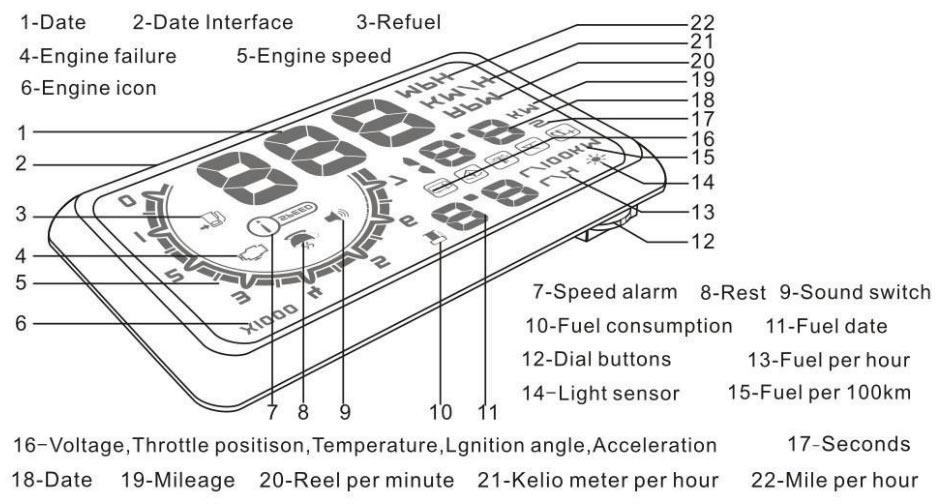 Проектор ActiSafety OBD-II HUD 5.5 дюйма изображение 3